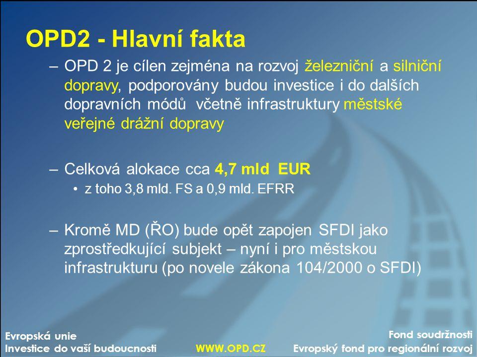 Fond soudržnosti Evropský fond pro regionální rozvoj Evropská unie Investice do vaší budoucnosti WWW.OPD.CZ OPD2 - Hlavní fakta –OPD 2 je cílen zejména na rozvoj železniční a silniční dopravy, podporovány budou investice i do dalších dopravních módů včetně infrastruktury městské veřejné drážní dopravy –Celková alokace cca 4,7 mld EUR z toho 3,8 mld.
