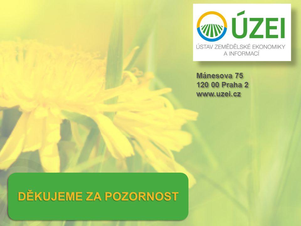 DĚKUJEME ZA POZORNOST Mánesova 75 120 00 Praha 2 www.uzei.cz Mánesova 75 120 00 Praha 2 www.uzei.cz