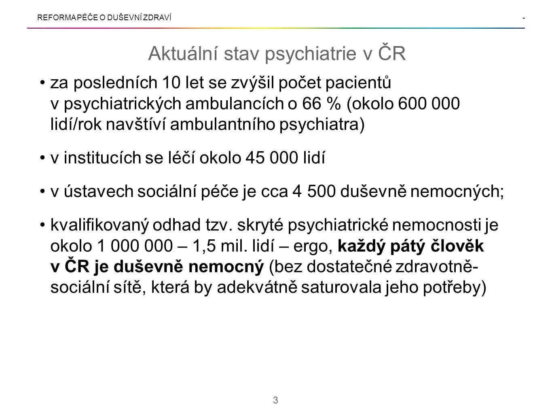 REFORMA PÉČE O DUŠEVNÍ ZDRAVÍ- Aktuální stav psychiatrie v ČR za posledních 10 let se zvýšil počet pacientů v psychiatrických ambulancích o 66 % (okolo 600 000 lidí/rok navštíví ambulantního psychiatra) v institucích se léčí okolo 45 000 lidí v ústavech sociální péče je cca 4 500 duševně nemocných; kvalifikovaný odhad tzv.
