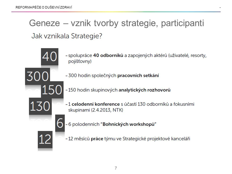 REFORMA PÉČE O DUŠEVNÍ ZDRAVÍ- Geneze – vznik tvorby strategie, participanti 7