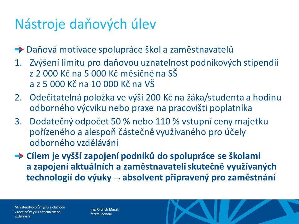 Ing. Oldřich Macák ředitel odboru Ministerstvo průmyslu a obchodu v roce průmyslu a technického vzdělávání Nástroje daňových úlev Daňová motivace spol