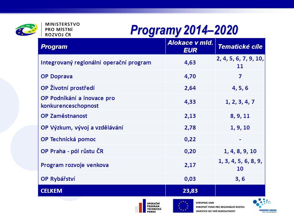Programy 2014–2020 Program Alokace v mld. EUR Tematické cíle Integrovaný regionální operační program4,63 2, 4, 5, 6, 7, 9, 10, 11 OP Doprava4,707 OP Ž