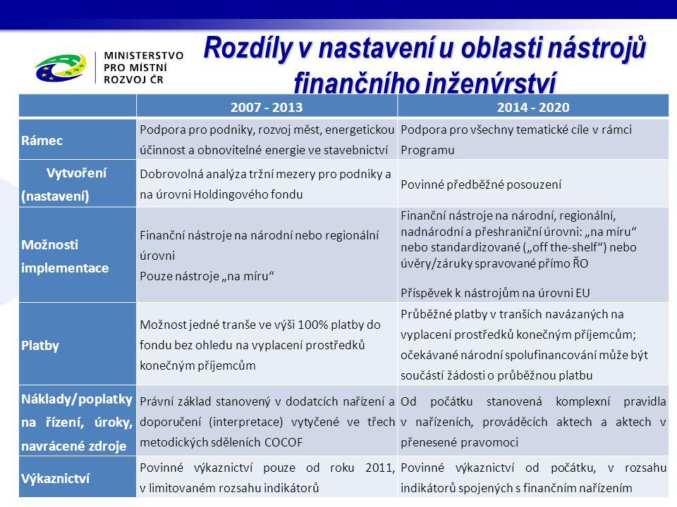Rozdíly v nastavení u oblasti nástrojů finančního inženýrství 2007 - 20132014 - 2020 Rámec Podpora pro podniky, rozvoj měst, energetickou účinnost a o