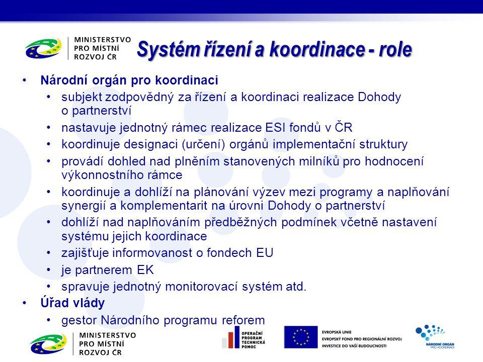 Národní orgán pro koordinaci subjekt zodpovědný za řízení a koordinaci realizace Dohody o partnerství nastavuje jednotný rámec realizace ESI fondů v Č