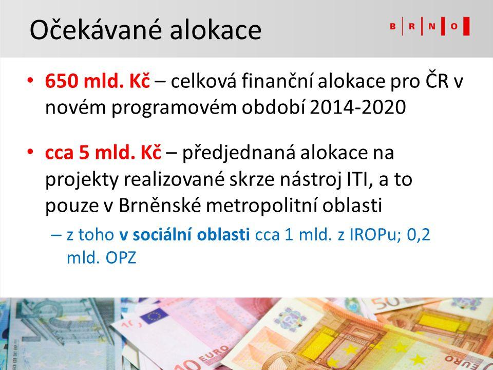 Očekávané alokace 650 mld. Kč – celková finanční alokace pro ČR v novém programovém období 2014-2020 cca 5 mld. Kč – předjednaná alokace na projekty r