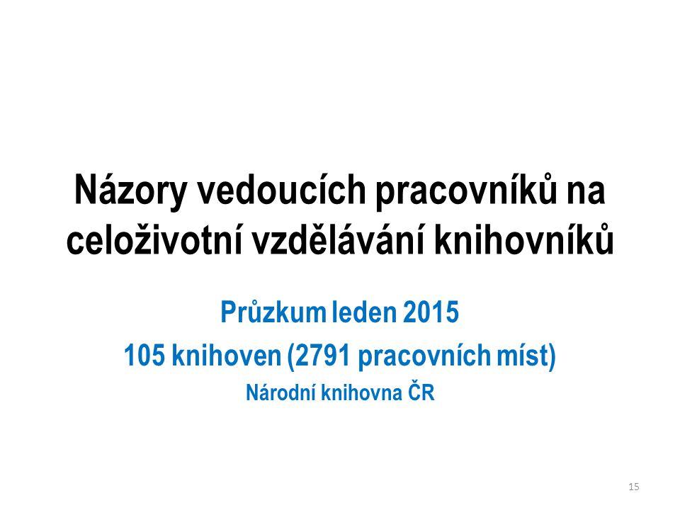 Názory vedoucích pracovníků na celoživotní vzdělávání knihovníků Průzkum leden 2015 105 knihoven (2791 pracovních míst) Národní knihovna ČR 15