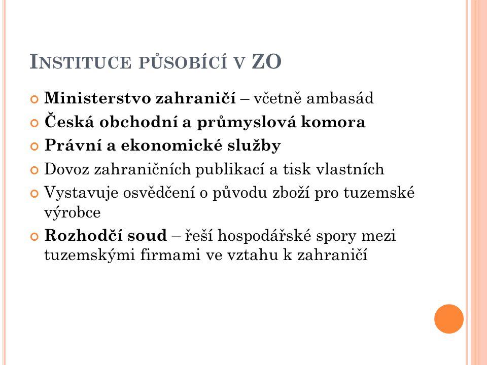 I NSTITUCE PŮSOBÍCÍ V ZO Ministerstvo zahraničí – včetně ambasád Česká obchodní a průmyslová komora Právní a ekonomické služby Dovoz zahraničních publ