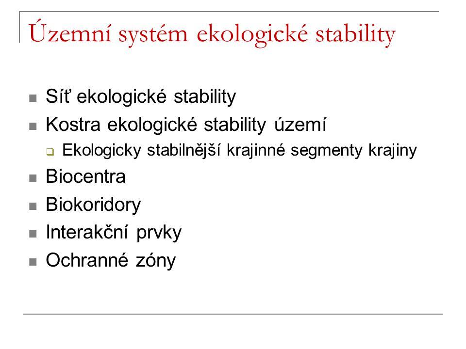 Územní systém ekologické stability Síť ekologické stability Kostra ekologické stability území  Ekologicky stabilnější krajinné segmenty krajiny Biocentra Biokoridory Interakční prvky Ochranné zóny