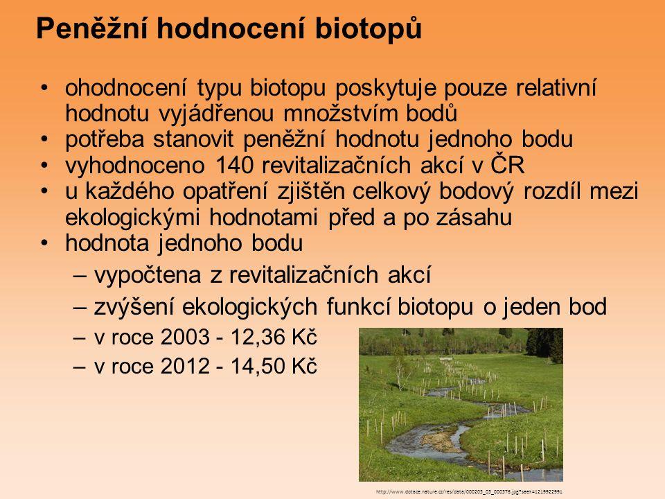 Peněžní hodnocení biotopů ohodnocení typu biotopu poskytuje pouze relativní hodnotu vyjádřenou množstvím bodů potřeba stanovit peněžní hodnotu jednoho