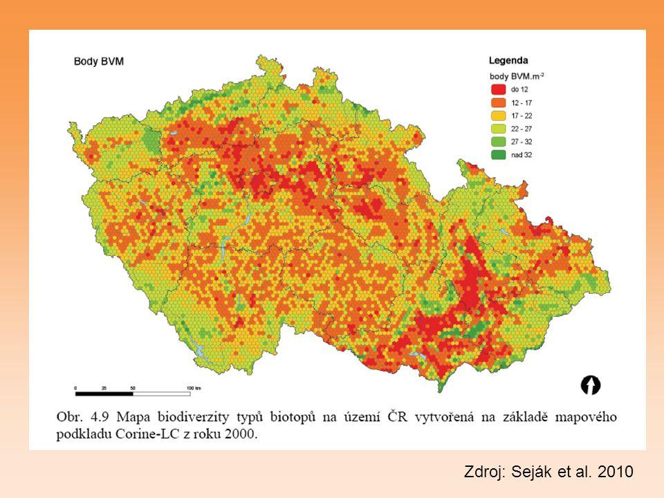 Zdroj: Seják et al. 2010