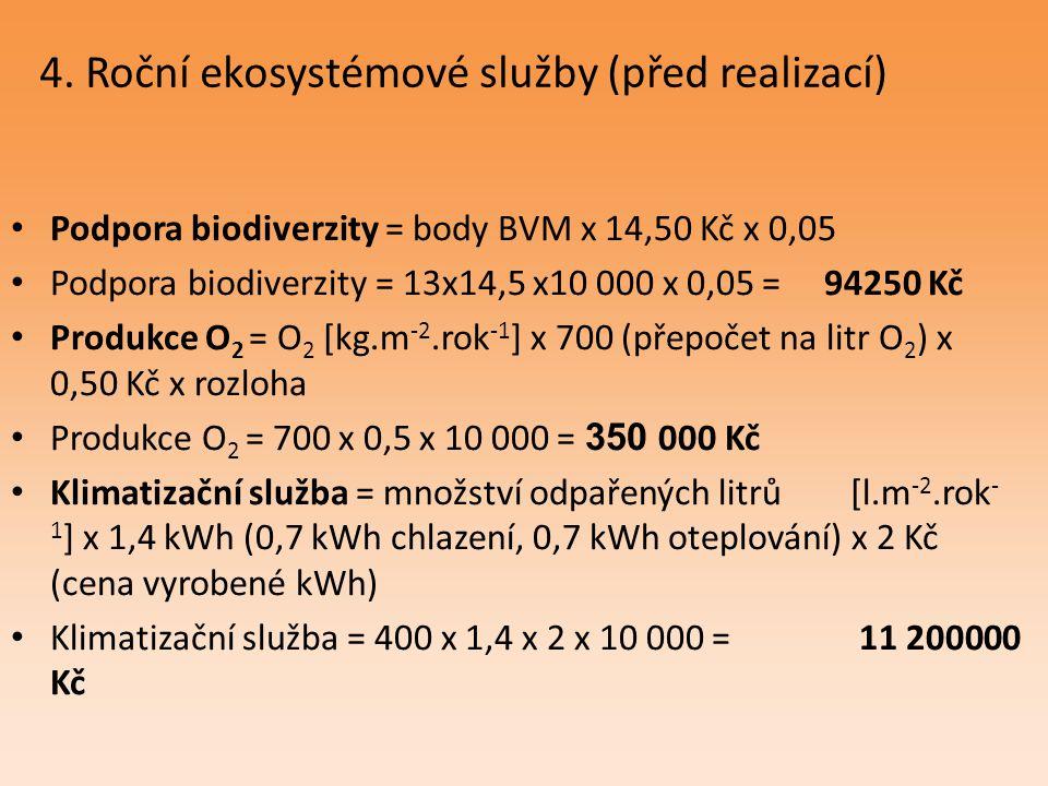 4. Roční ekosystémové služby (před realizací) Podpora biodiverzity = body BVM x 14,50 Kč x 0,05 Podpora biodiverzity = 13x14,5 x10 000 x 0,05 = 94250