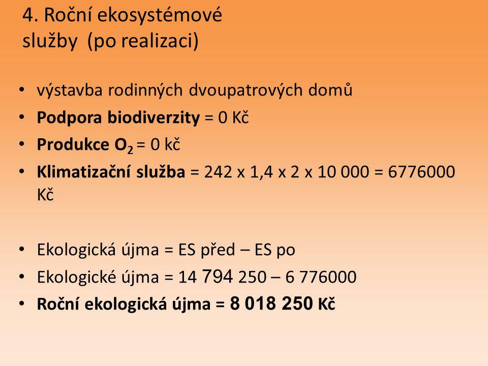 4. Roční ekosystémové služby (po realizaci) výstavba rodinných dvoupatrových domů Podpora biodiverzity = 0 Kč Produkce O 2 = 0 kč Klimatizační služba