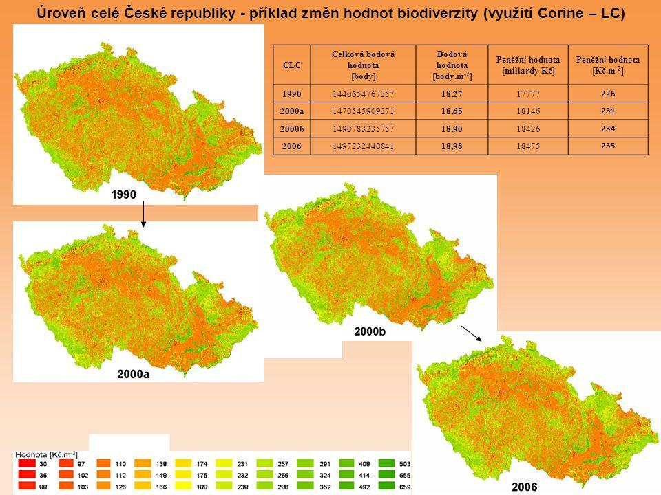 Úroveň celé České republiky - příklad změn hodnot biodiverzity (využití Corine – LC) CLC Celkov á bodov á hodnota [body] Bodov á hodnota [body.m -2 ]