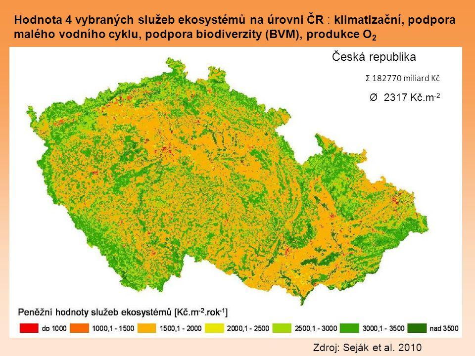 Σ 182770 miliard Kč Hodnota 4 vybraných služeb ekosystémů na úrovni ČR : klimatizační, podpora malého vodního cyklu, podpora biodiverzity (BVM), produ