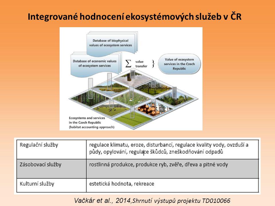 Integrované hodnocení ekosystémových služeb v ČR Vačkár et al., 2014, Shrnutí výstupů projektu TD010066