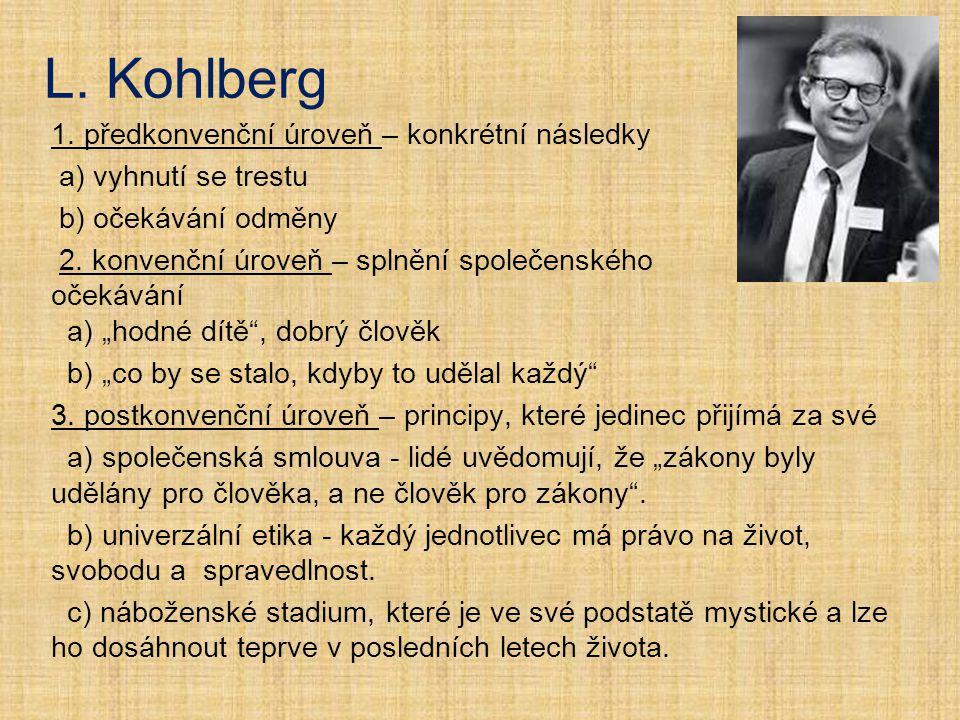 L. Kohlberg 1. předkonvenční úroveň – konkrétní následky a) vyhnutí se trestu b) očekávání odměny 2. konvenční úroveň – splnění společenského očekáván