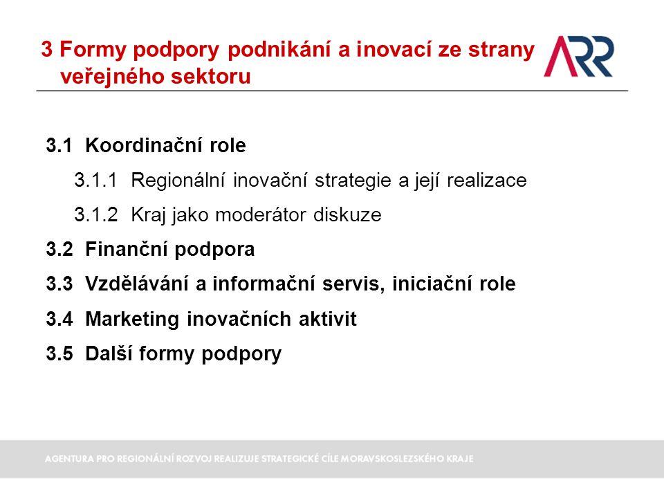 3 Formy podpory podnikání a inovací ze strany veřejného sektoru 3.1Koordinační role 3.1.1Regionální inovační strategie a její realizace 3.1.2Kraj jako