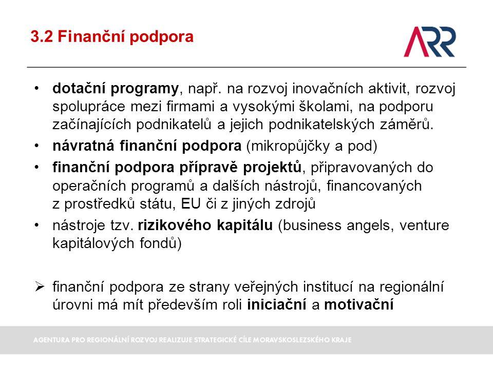 3.2 Finanční podpora dotační programy, např. na rozvoj inovačních aktivit, rozvoj spolupráce mezi firmami a vysokými školami, na podporu začínajících