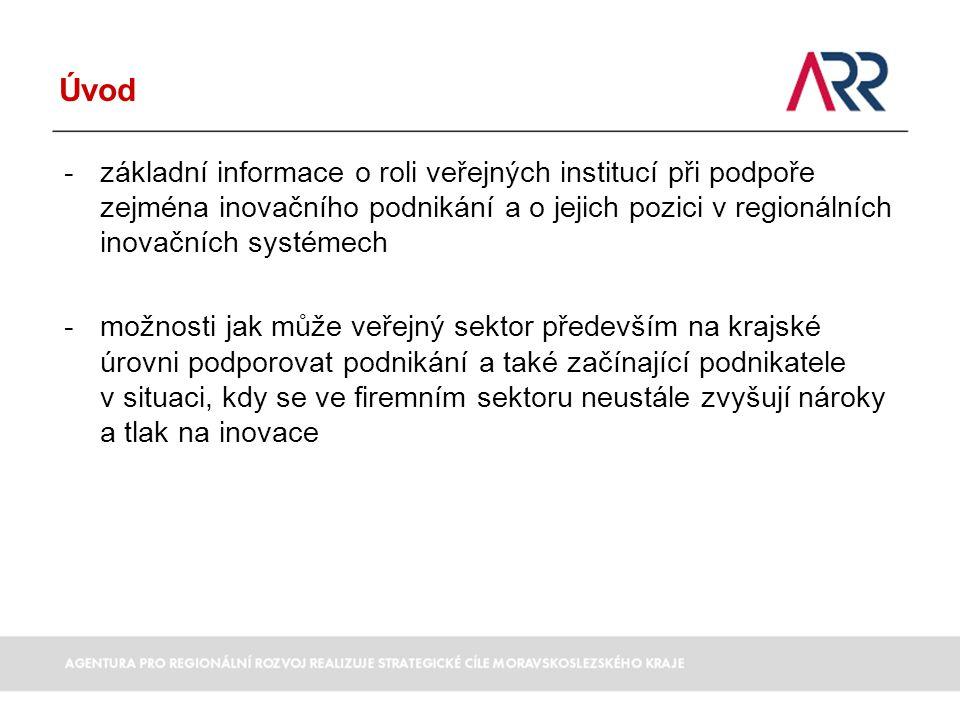 Úvod -základní informace o roli veřejných institucí při podpoře zejména inovačního podnikání a o jejich pozici v regionálních inovačních systémech -mo