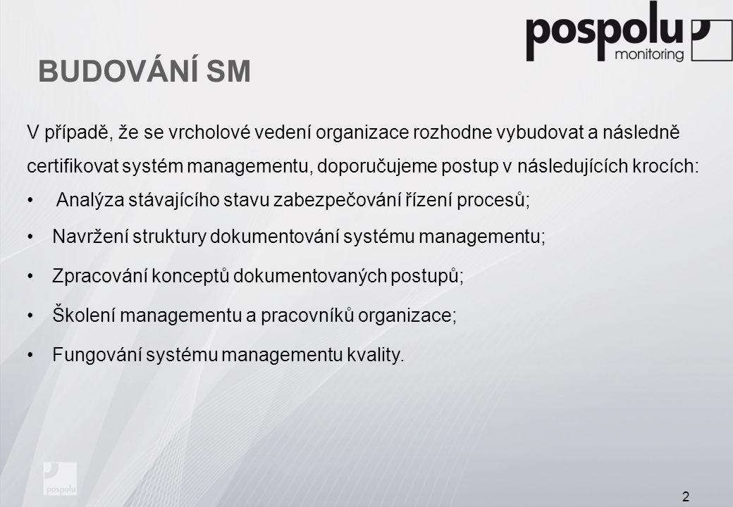 BUDOVÁNÍ SM V případě, že se vrcholové vedení organizace rozhodne vybudovat a následně certifikovat systém managementu, doporučujeme postup v následuj