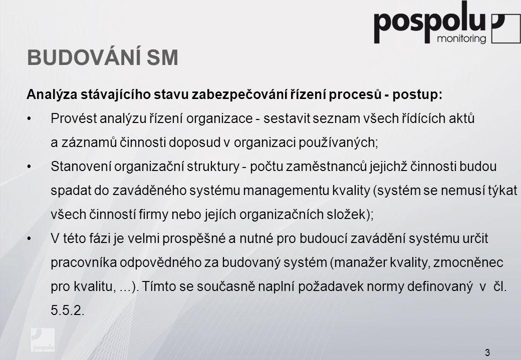 BUDOVÁNÍ SM Analýza stávajícího stavu zabezpečování řízení procesů - postup: Provést analýzu řízení organizace - sestavit seznam všech řídících aktů a