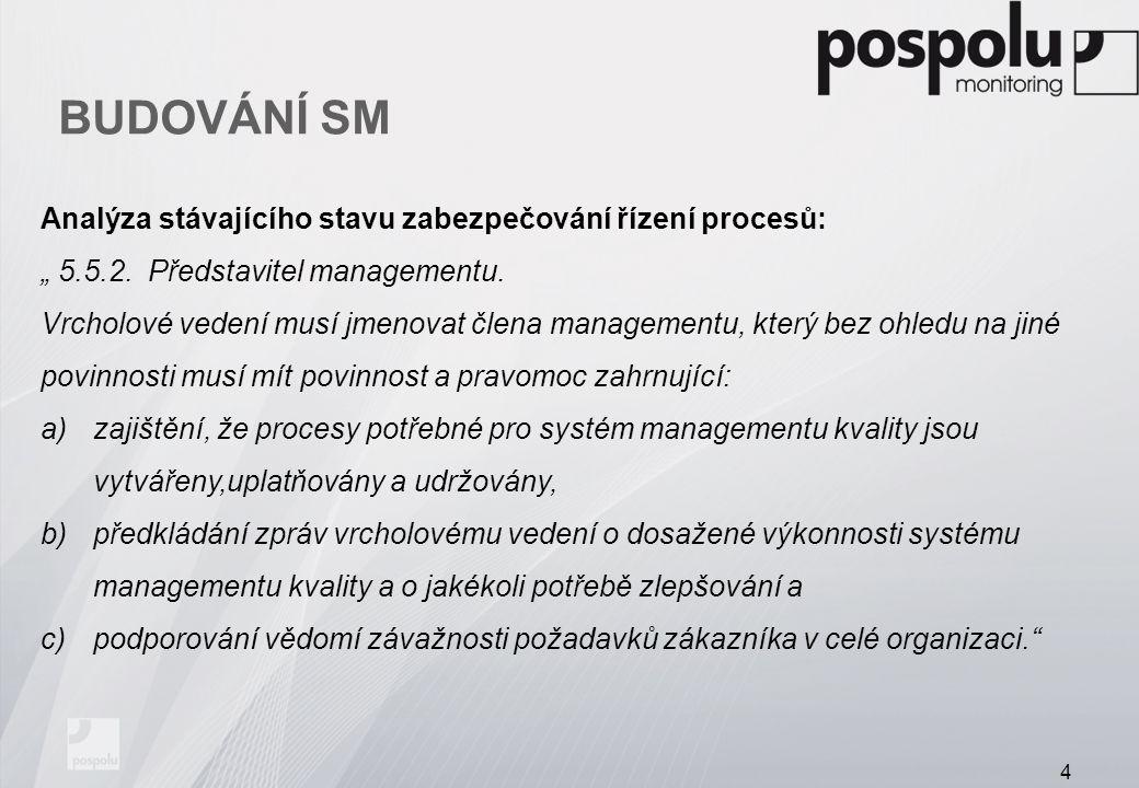 """BUDOVÁNÍ SM Analýza stávajícího stavu zabezpečování řízení procesů: """" 5.5.2. Představitel managementu. Vrcholové vedení musí jmenovat člena management"""