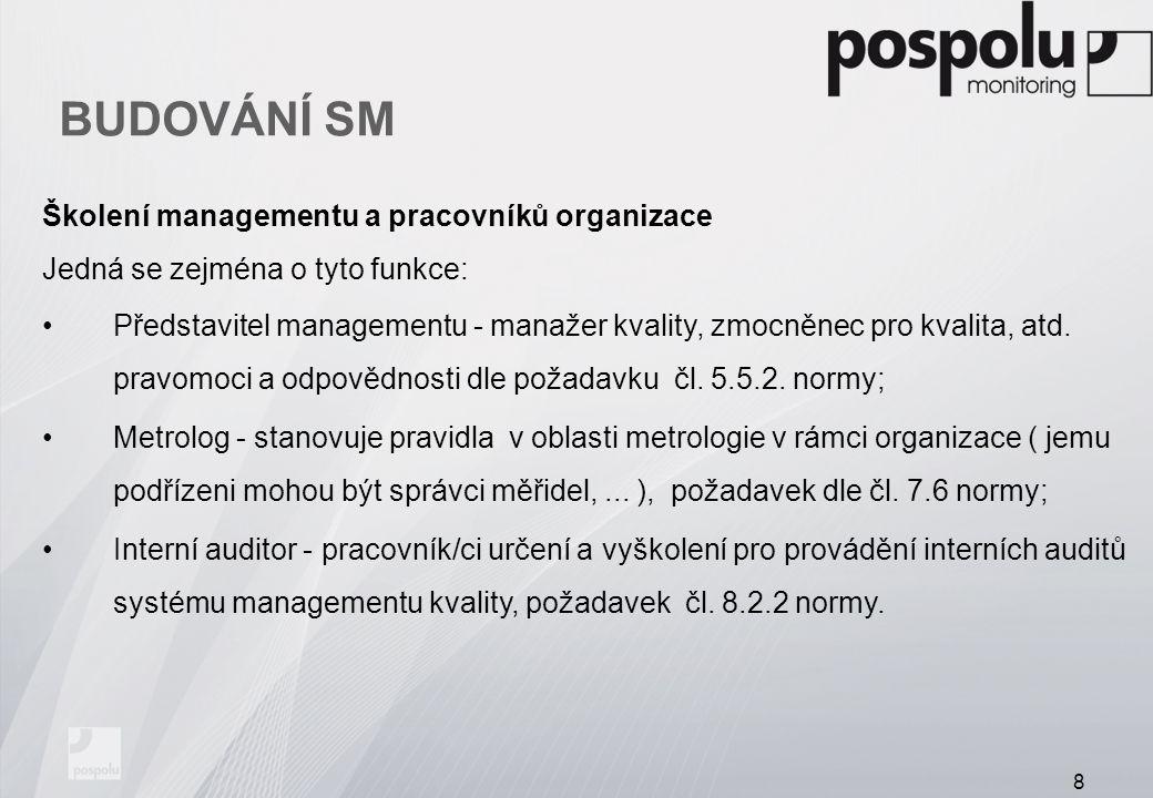 BUDOVÁNÍ SM Školení managementu a pracovníků organizace Jedná se zejména o tyto funkce: Představitel managementu - manažer kvality, zmocněnec pro kval