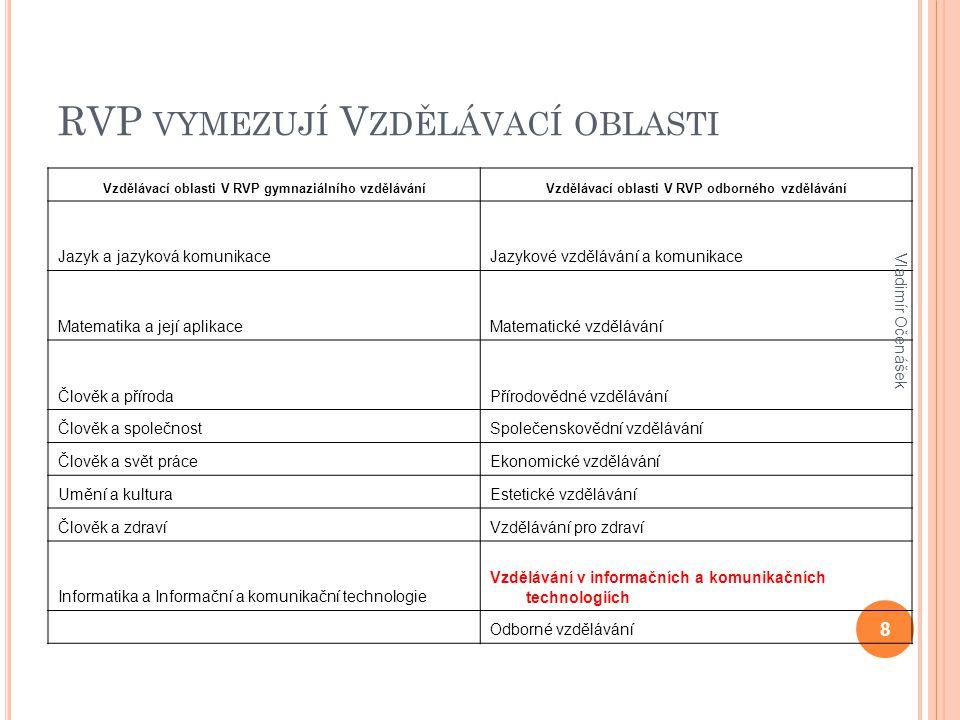 RVP VYMEZUJÍ V ZDĚLÁVACÍ OBLASTI Vzdělávací oblasti V RVP gymnaziálního vzděláváníVzdělávací oblasti V RVP odborného vzdělávání Jazyk a jazyková komunikaceJazykové vzdělávání a komunikace Matematika a její aplikaceMatematické vzdělávání Člověk a přírodaPřírodovědné vzdělávání Člověk a společnostSpolečenskovědní vzdělávání Člověk a svět práceEkonomické vzdělávání Umění a kulturaEstetické vzdělávání Člověk a zdravíVzdělávání pro zdraví Informatika a Informační a komunikační technologie Vzdělávání v informačních a komunikačních technologiích Odborné vzdělávání Vladimír Očenášek 8