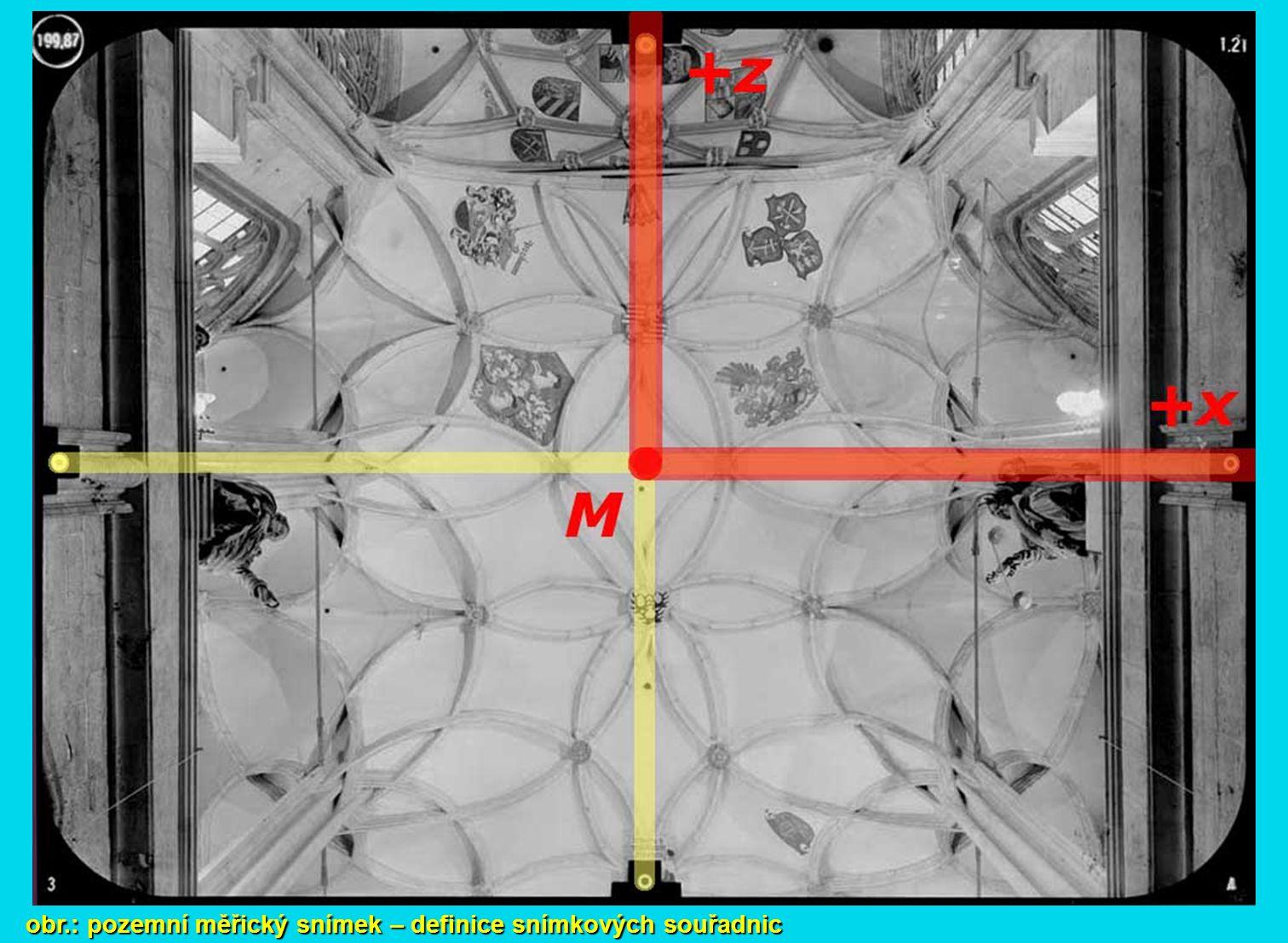 10 obr.: pozemní měřický snímek – definice snímkových souřadnic