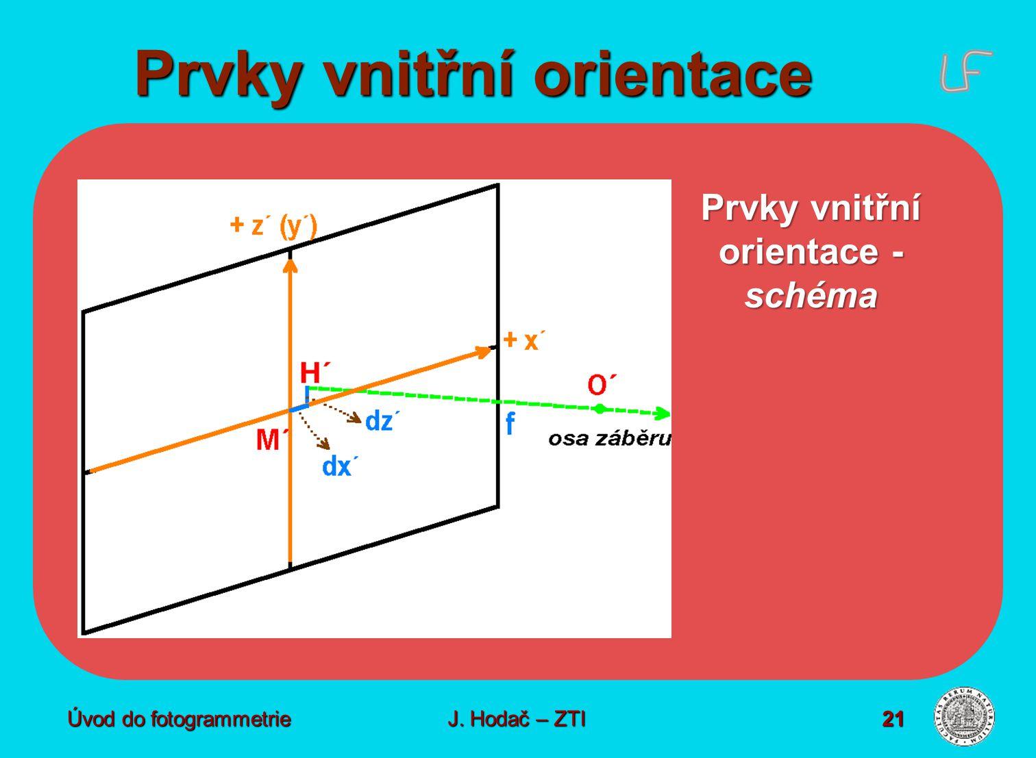 Prvky vnitřní orientace Úvod do fotogrammetrie J. Hodač – ZTI 21 Prvky vnitřní orientace - schéma
