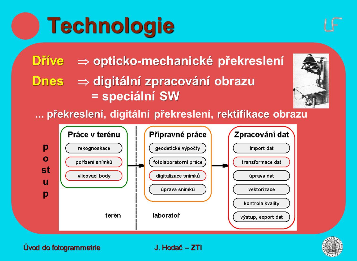 Dnes digitální zpracování SW Dnes  digitální zpracování obrazu = speciální SW překreslenírektifikace... překreslení, digitální překreslení, rektifika