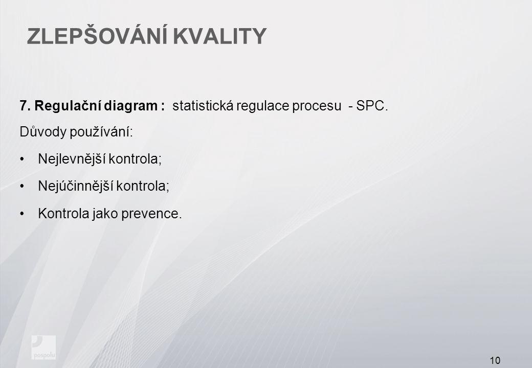 ZLEPŠOVÁNÍ KVALITY 7. Regulační diagram : statistická regulace procesu - SPC. Důvody používání: Nejlevnější kontrola; Nejúčinnější kontrola; Kontrola