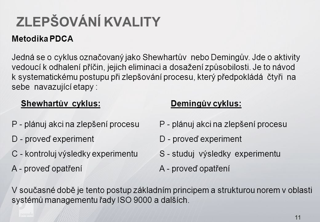 ZLEPŠOVÁNÍ KVALITY Metodika PDCA Jedná se o cyklus označovaný jako Shewhartův nebo Demingův. Jde o aktivity vedoucí k odhalení příčin, jejich eliminac