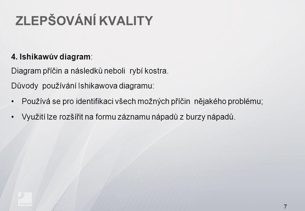ZLEPŠOVÁNÍ KVALITY 4. Ishikawův diagram: Diagram příčin a následků neboli rybí kostra. Důvody používání Ishikawova diagramu: Používá se pro identifika
