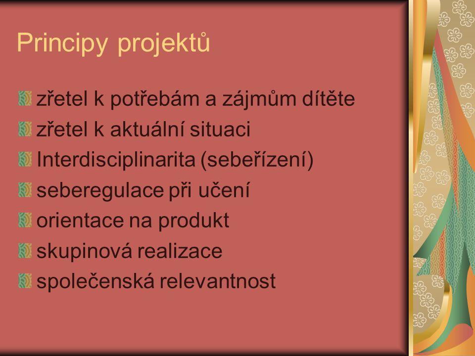 Principy projektů zřetel k potřebám a zájmům dítěte zřetel k aktuální situaci Interdisciplinarita (sebeřízení) seberegulace při učení orientace na produkt skupinová realizace společenská relevantnost