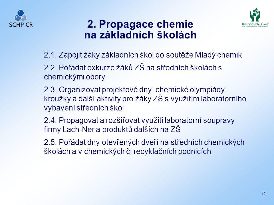 2. Propagace chemie na základních školách 2.1.