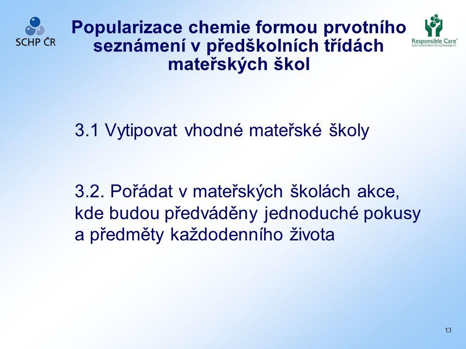 Popularizace chemie formou prvotního seznámení v předškolních třídách mateřských škol 3.1 Vytipovat vhodné mateřské školy 3.2. Pořádat v mateřských šk