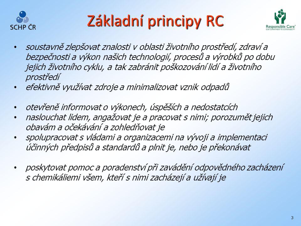 3 Základní principy RC soustavně zlepšovat znalosti v oblasti životního prostředí, zdraví a bezpečnosti a výkon našich technologií, procesů a výrobků