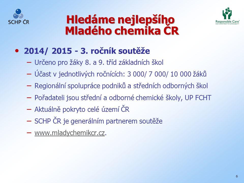6 2014/ 2015 - 3. ročník soutěže – Určeno pro žáky 8.