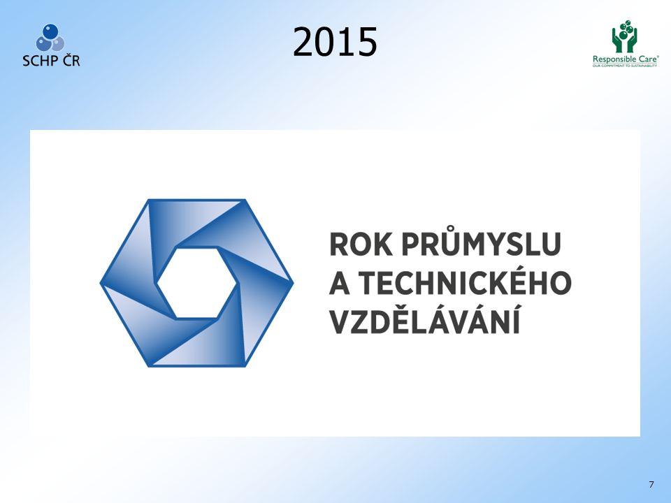 7 2015