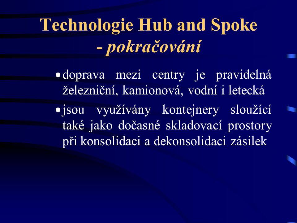 Technologie Hub and Spoke - pokračování  doprava mezi centry je pravidelná železniční, kamionová, vodní i letecká  jsou využívány kontejnery sloužíc