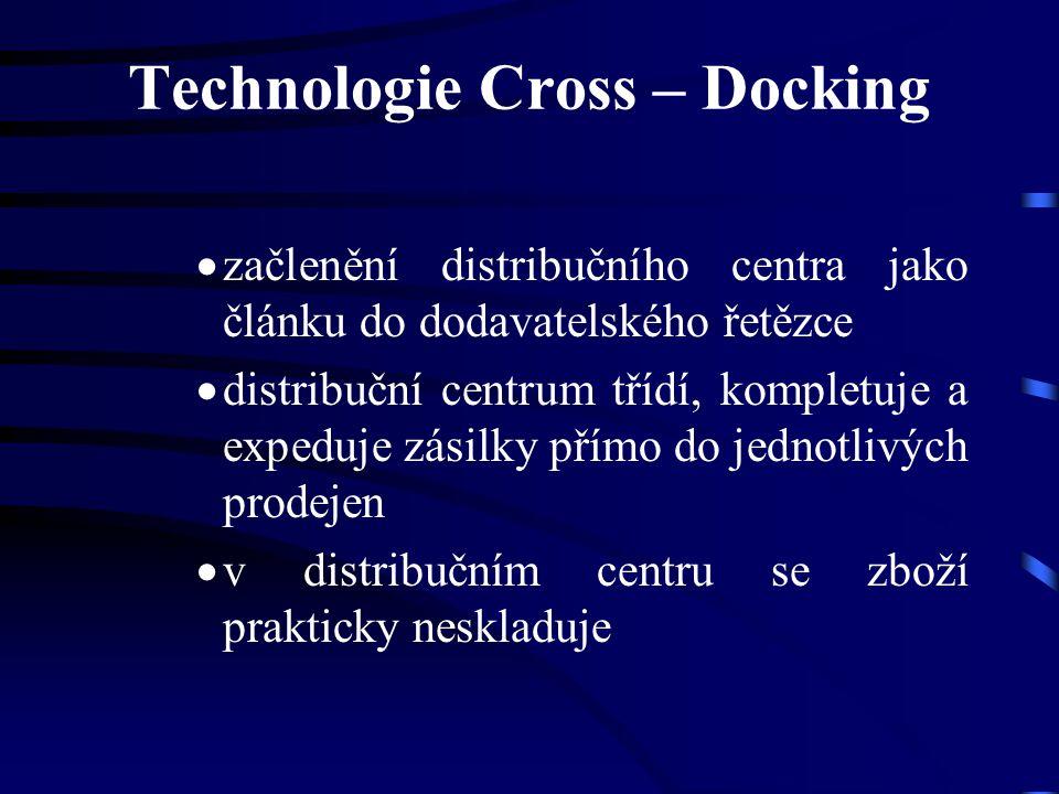 Technologie Cross – Docking  začlenění distribučního centra jako článku do dodavatelského řetězce  distribuční centrum třídí, kompletuje a expeduje