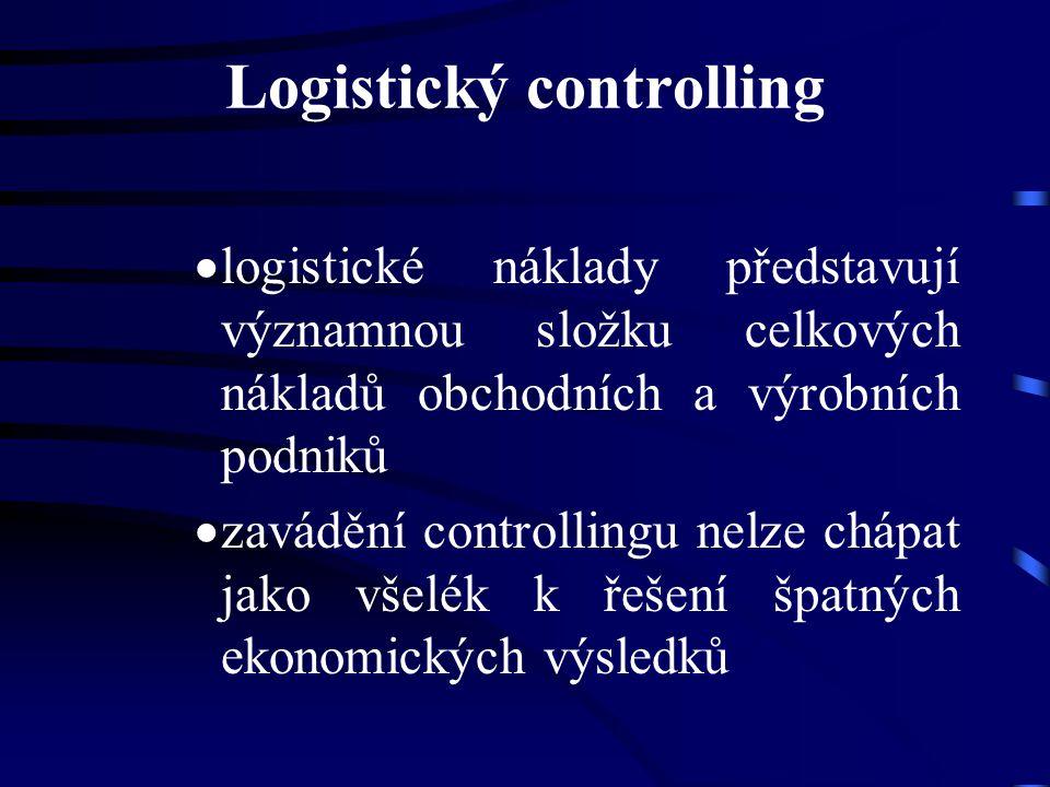 Logistický controlling  logistické náklady představují významnou složku celkových nákladů obchodních a výrobních podniků  zavádění controllingu nelz