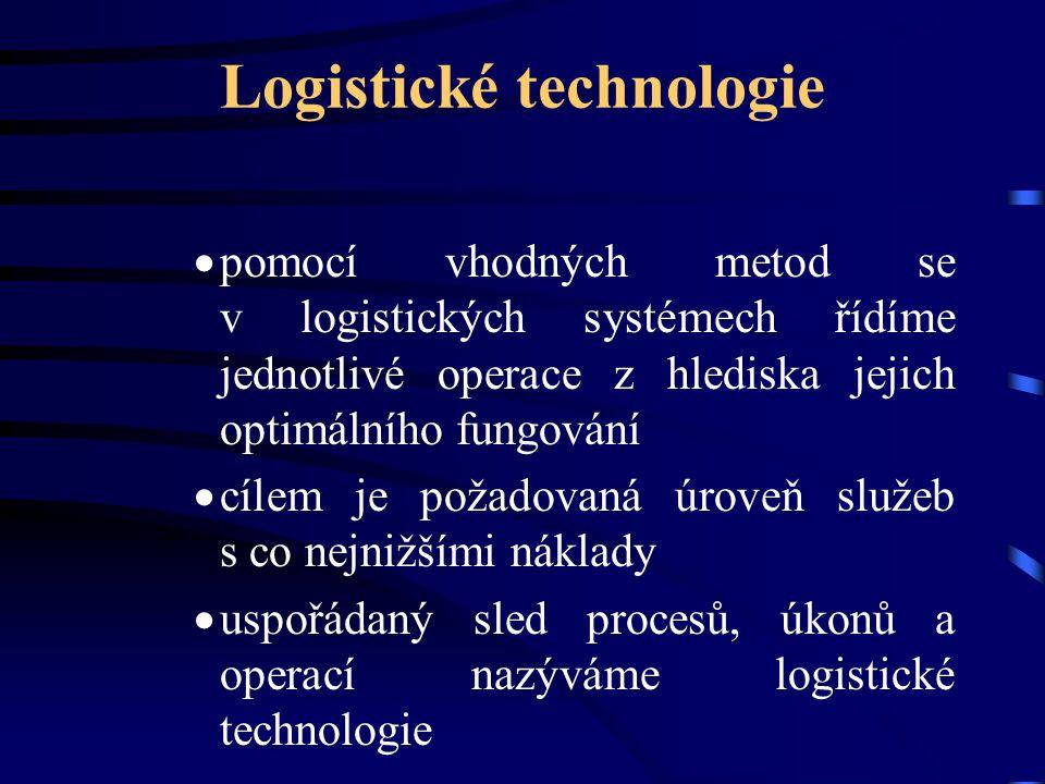 Logistické technologie  pomocí vhodných metod se v logistických systémech řídíme jednotlivé operace z hlediska jejich optimálního fungování  cílem j