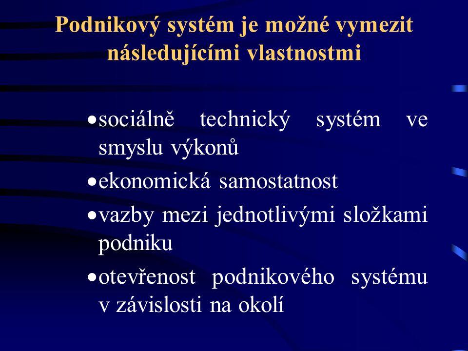 Podnikový systém je možné vymezit následujícími vlastnostmi  sociálně technický systém ve smyslu výkonů  ekonomická samostatnost  vazby mezi jednot