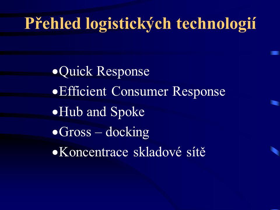 Technologie – koncentrace skladové sítě  využívá koncentraci skladové sítě spojené s centralizací skladů  jedná se o soustředění rozptýlených skladů do několika automatizovaných velkoskladů  technologie přispívá k snížení celkových logistických nákladů