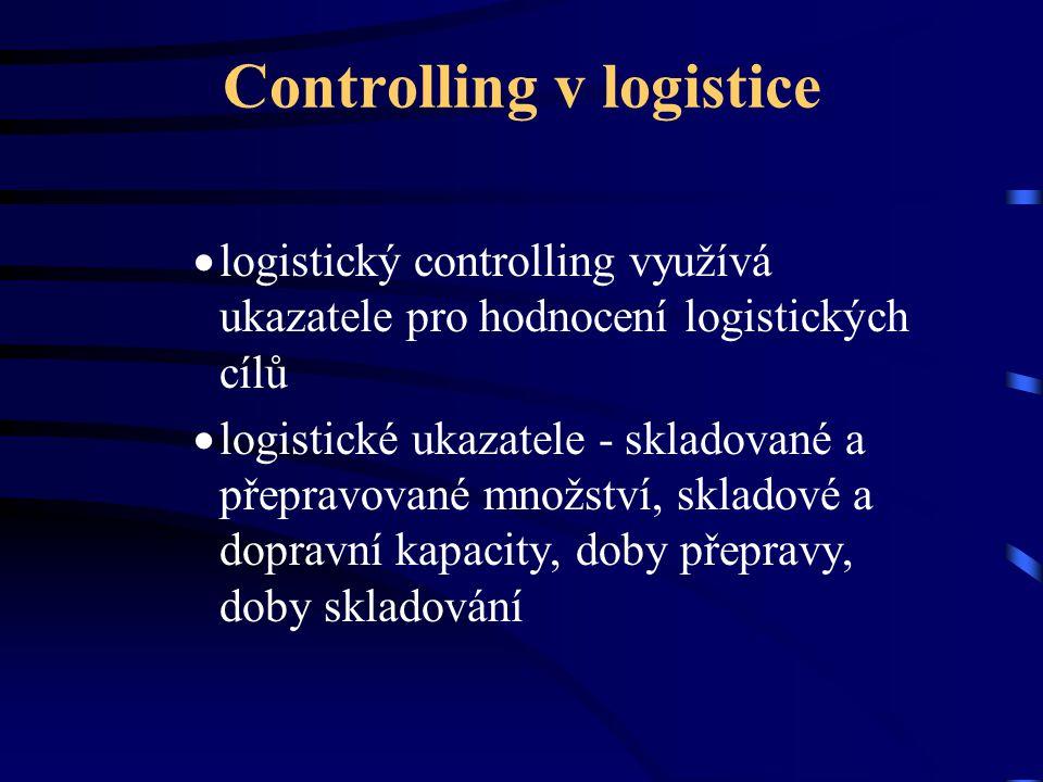 Controlling v logistice  logistický controlling využívá ukazatele pro hodnocení logistických cílů  logistické ukazatele - skladované a přepravované