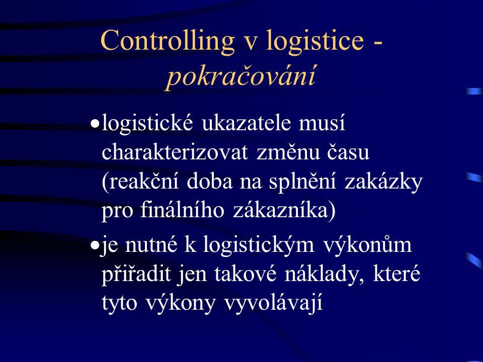 Controlling v logistice - pokračování  logistické ukazatele musí charakterizovat změnu času (reakční doba na splnění zakázky pro finálního zákazníka)