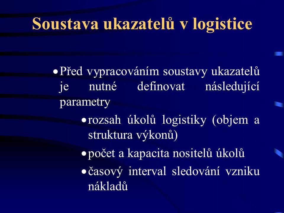Soustava ukazatelů v logistice  Před vypracováním soustavy ukazatelů je nutné definovat následující parametry  rozsah úkolů logistiky (objem a struk