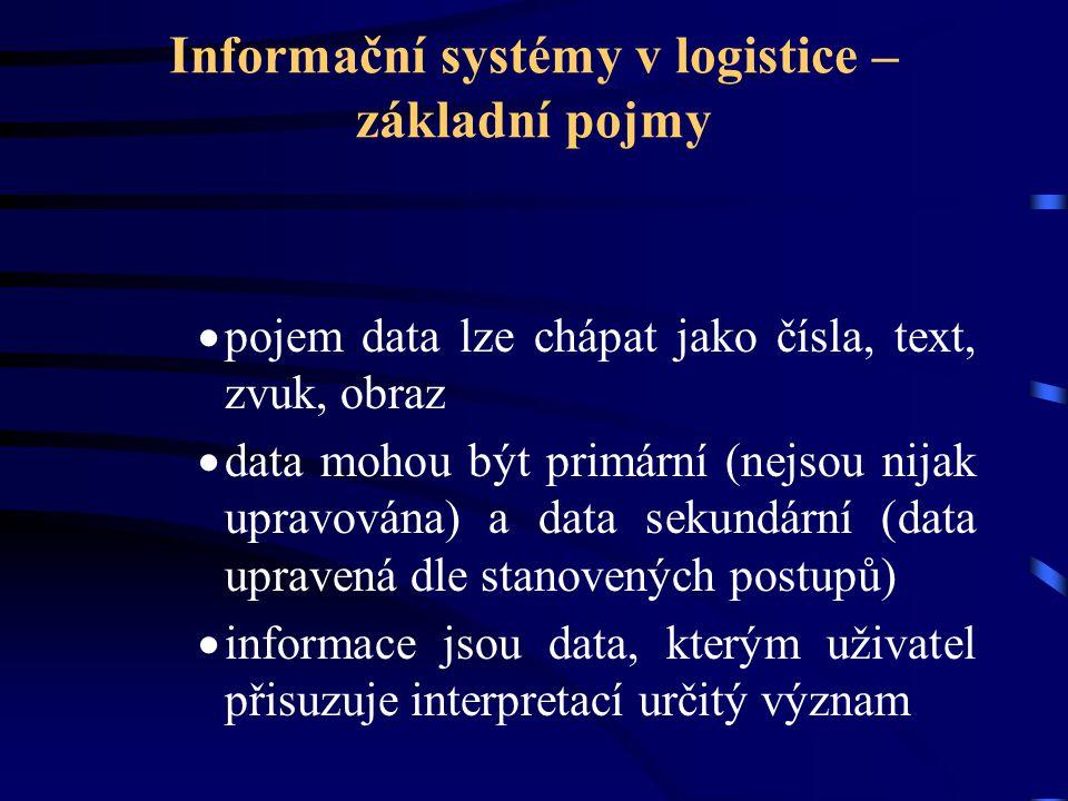 Informační systémy v logistice – základní pojmy  pojem data lze chápat jako čísla, text, zvuk, obraz  data mohou být primární (nejsou nijak upravová